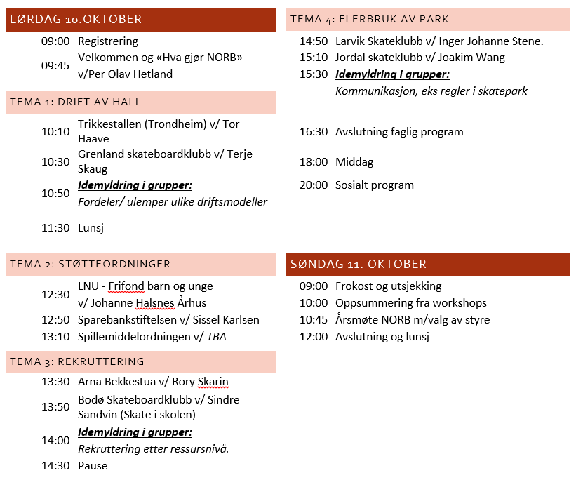 Program skateklubbkonferansen 2015